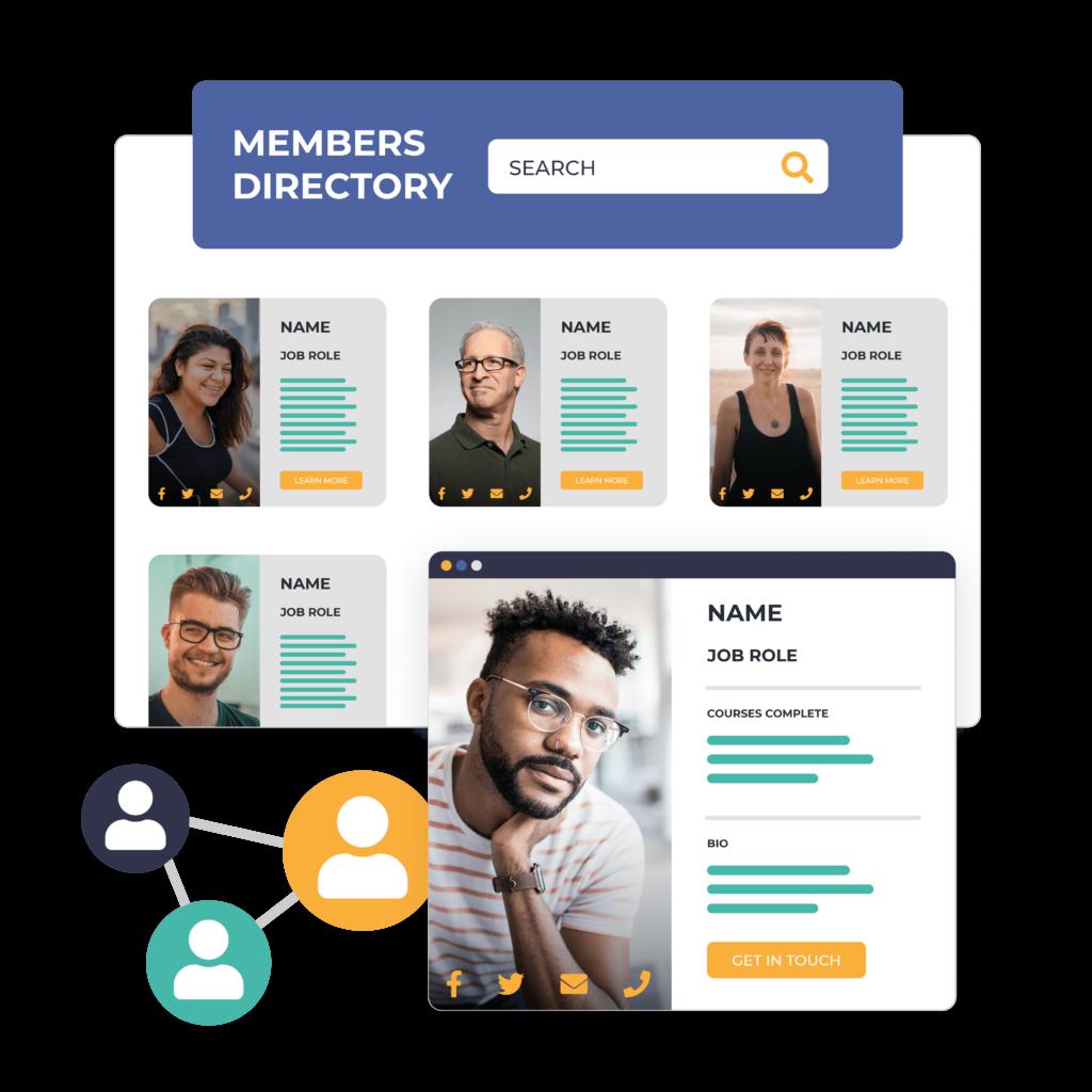 Membership Website Directory