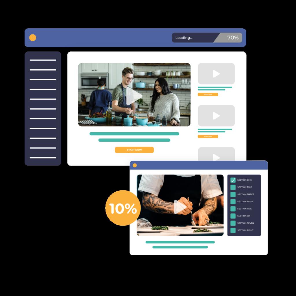 Membership website courses