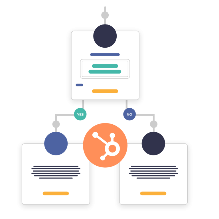 Hubspot integrations Image
