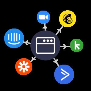 Membership Marketing Integrations