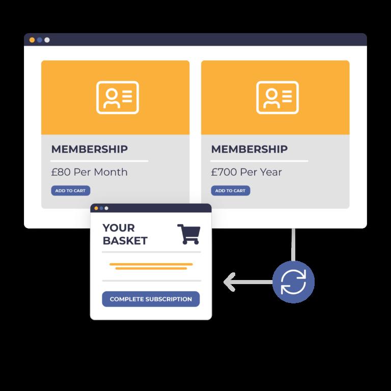 Membership website subscriptions