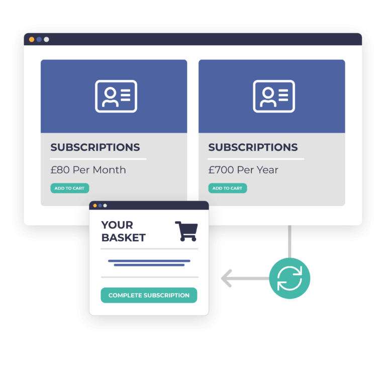 Recurring subscriptions for memberships